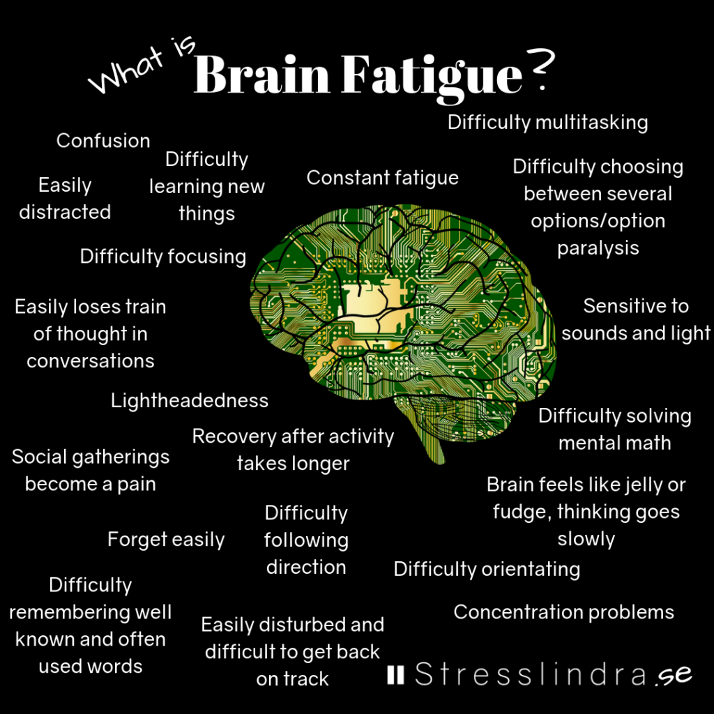 This is brain fatigue